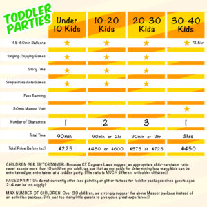 toddler package pricing